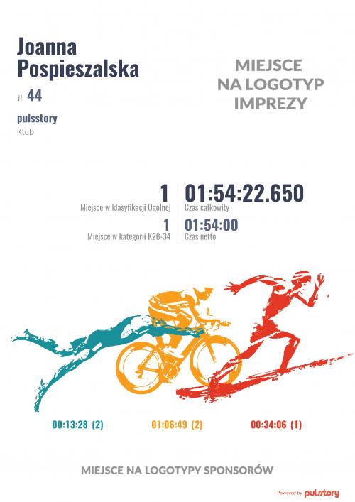 triathlonowy 13