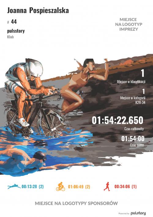 triathlonowy 15