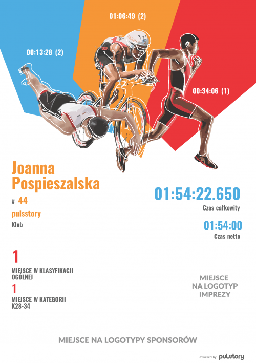 triathlonowy 16